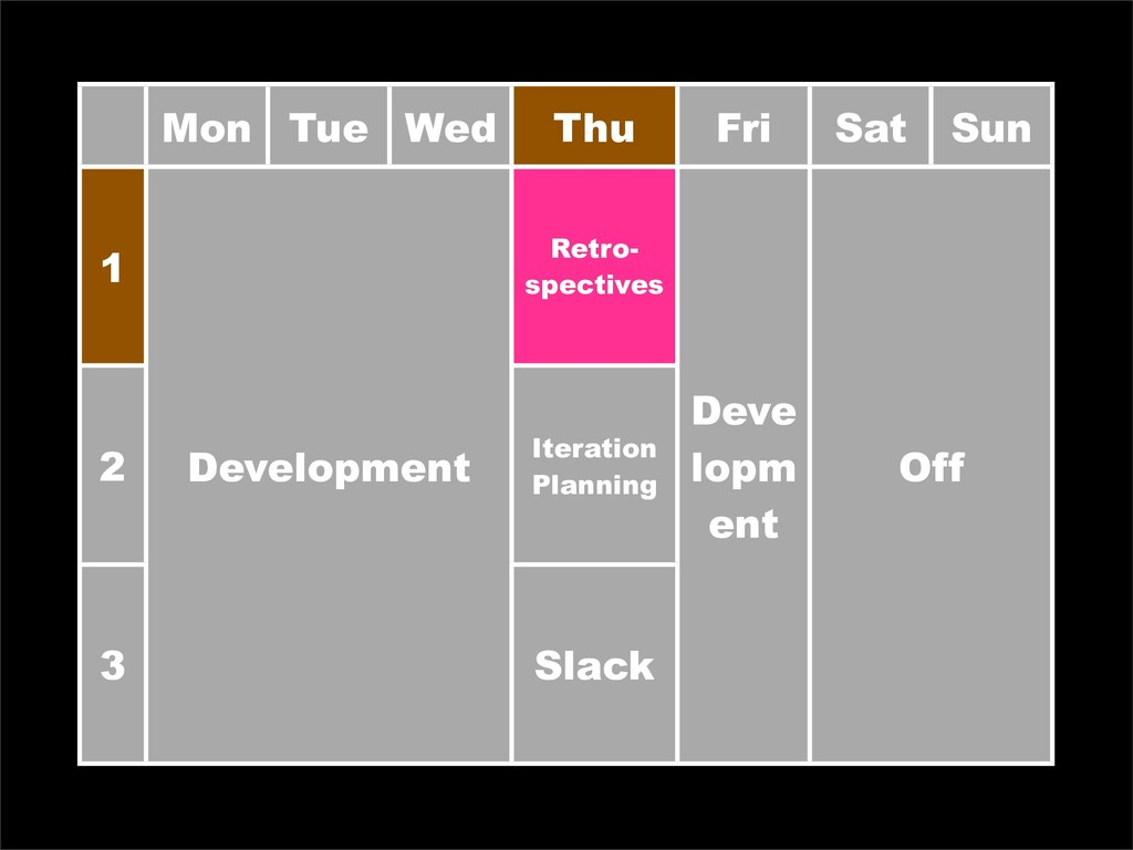 Mon Tue Wed Thu Fri Sat Sun 1 Development Retro...