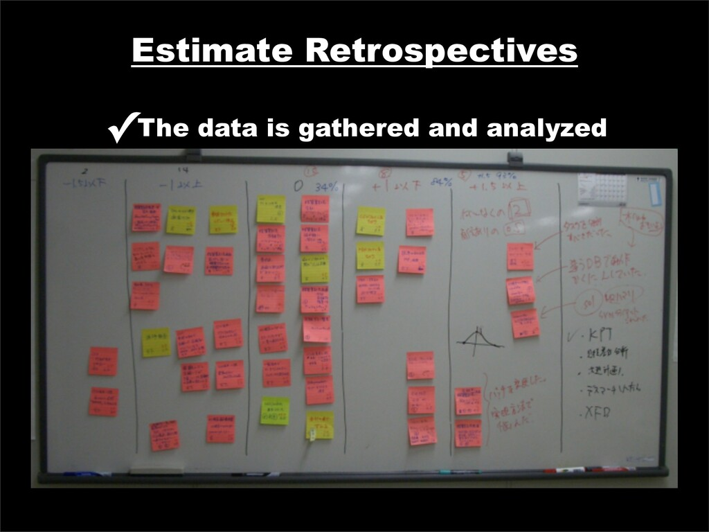 Estimate Retrospectives ✓The data is gathered a...