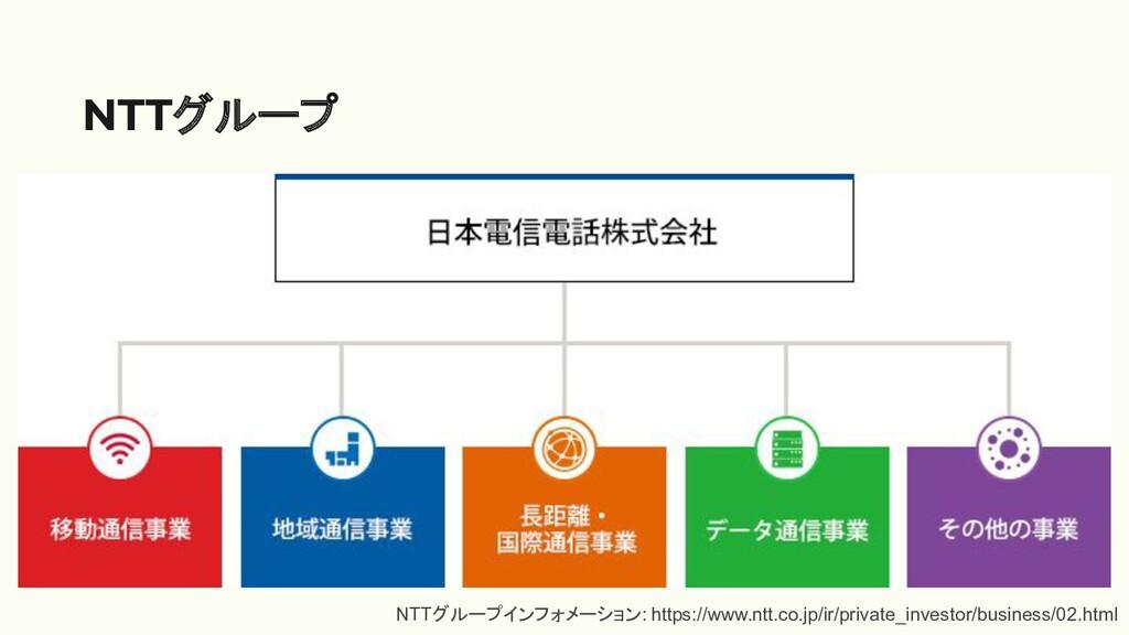 NTTグループ NTTグループインフォメーション: https://www.ntt.co.jp...