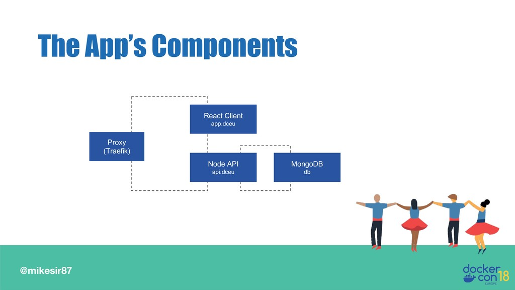 @mikesir87 The App's Components Proxy (Traefik)...