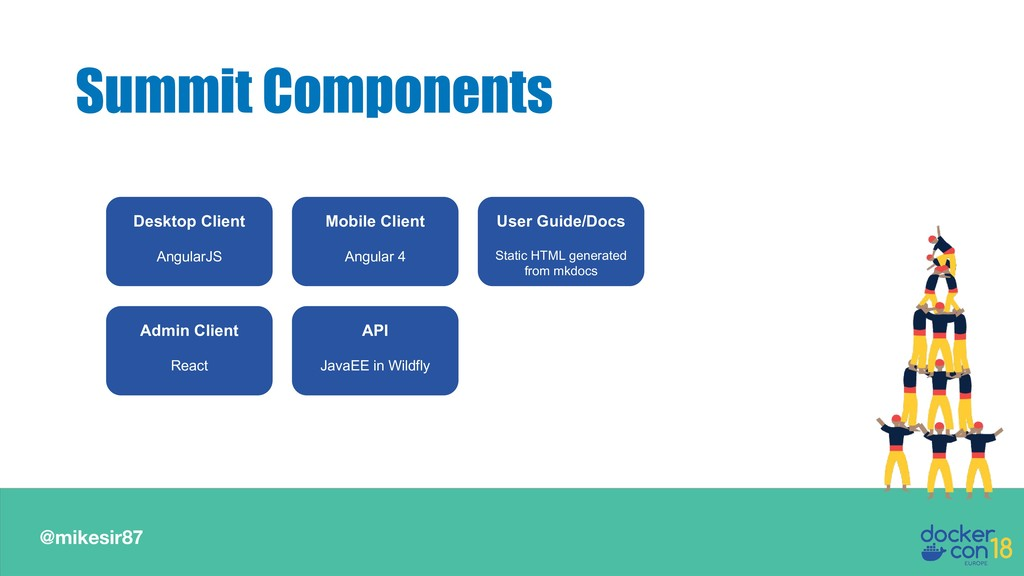 @mikesir87 Summit Components Desktop Client Ang...