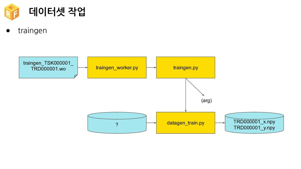 ● traingen 데이터셋 작업 TRD000001_x.npy TRD000001_y....