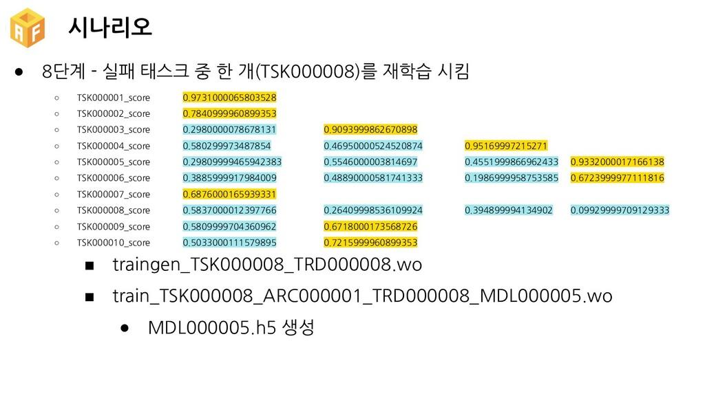 시나리오 ● 8단계 - 실패 태스크 중 한 개(TSK000008)를 재학습 시킴 ○ ...
