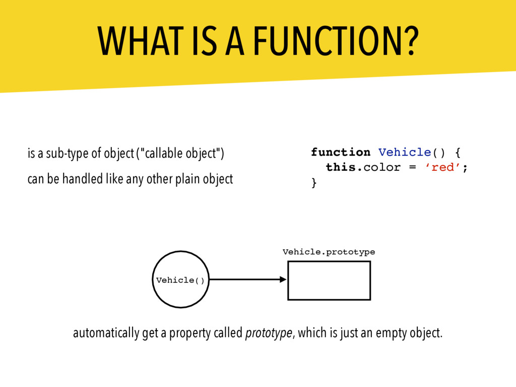 "WHAT IS A FUNCTION? is a sub-type of object (""c..."