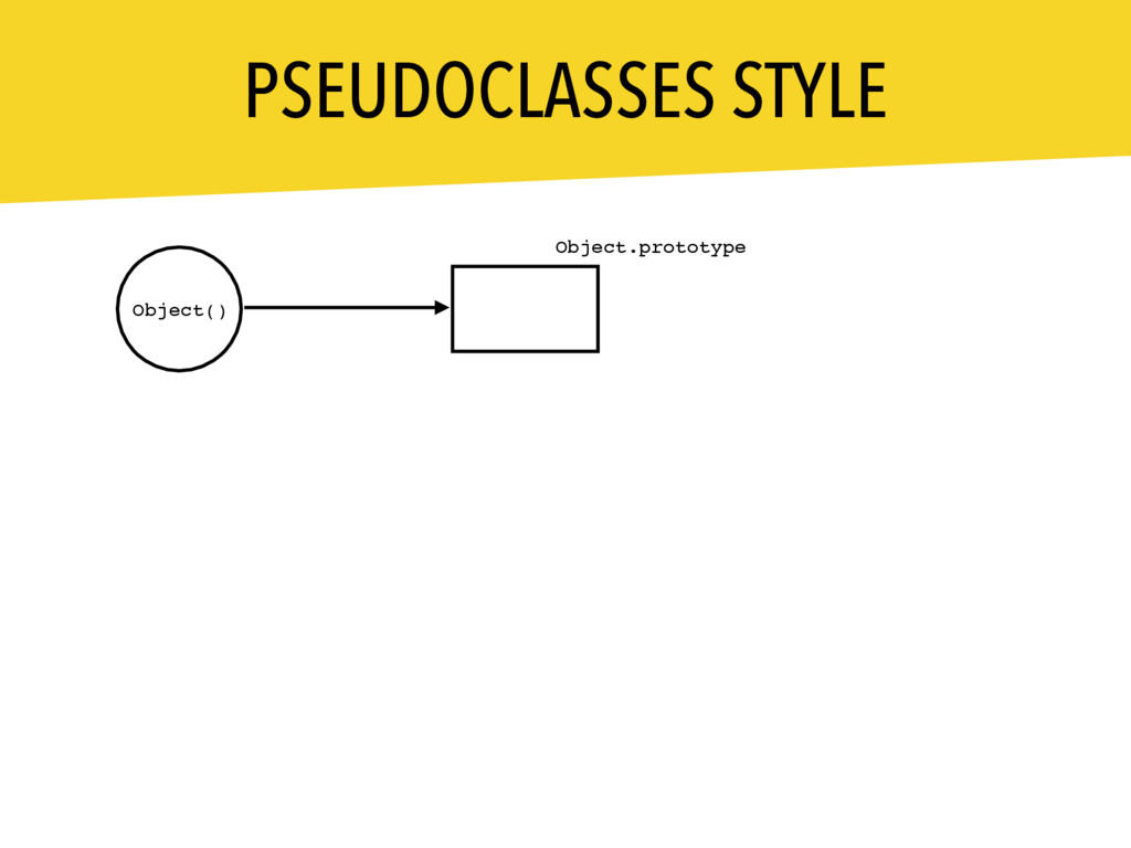 PSEUDOCLASSES STYLE Object.prototype built-in O...