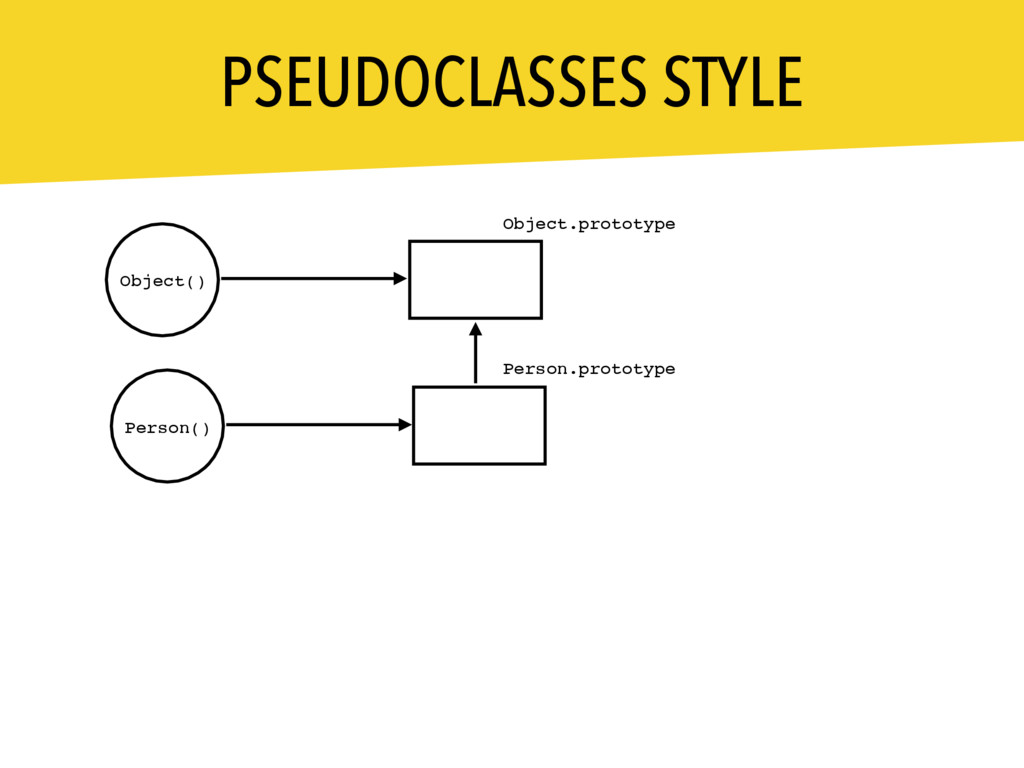 PSEUDOCLASSES STYLE Person.prototype Object.pro...
