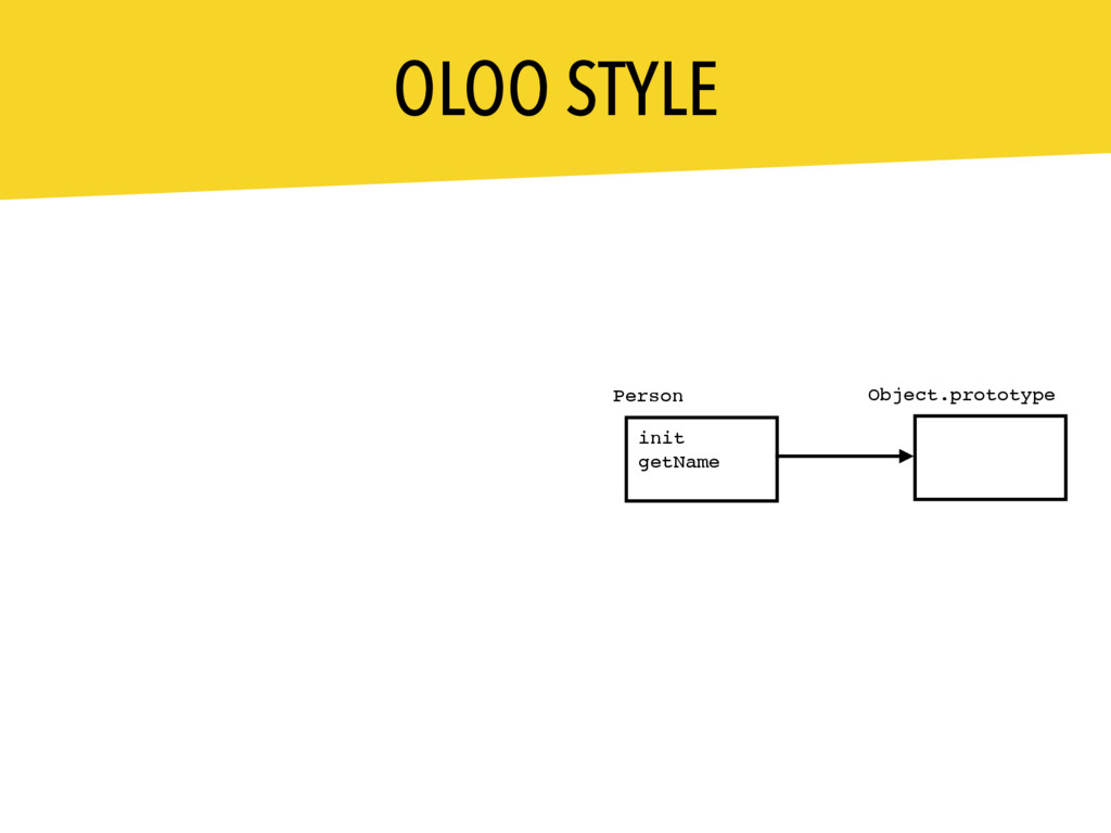 OLOO STYLE Person init getName __proto__ Object...