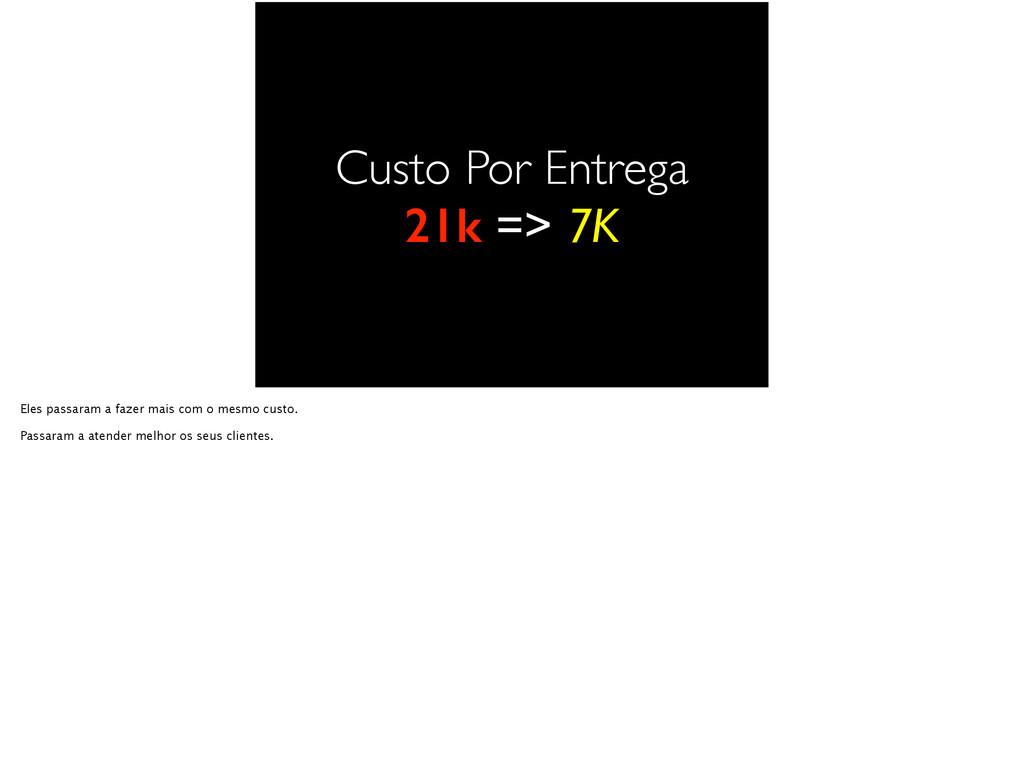 Custo Por Entrega 21k => 7K Eles passaram a faz...