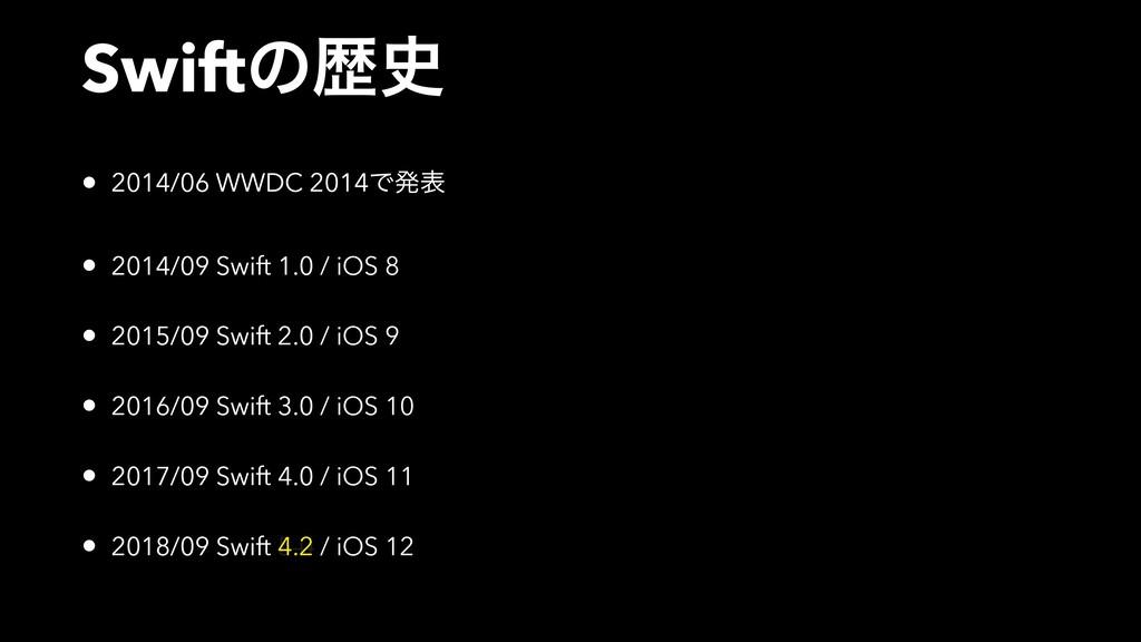 • 2014/06 WWDC 2014Ͱൃද • 2014/09 Swift 1.0 / iO...