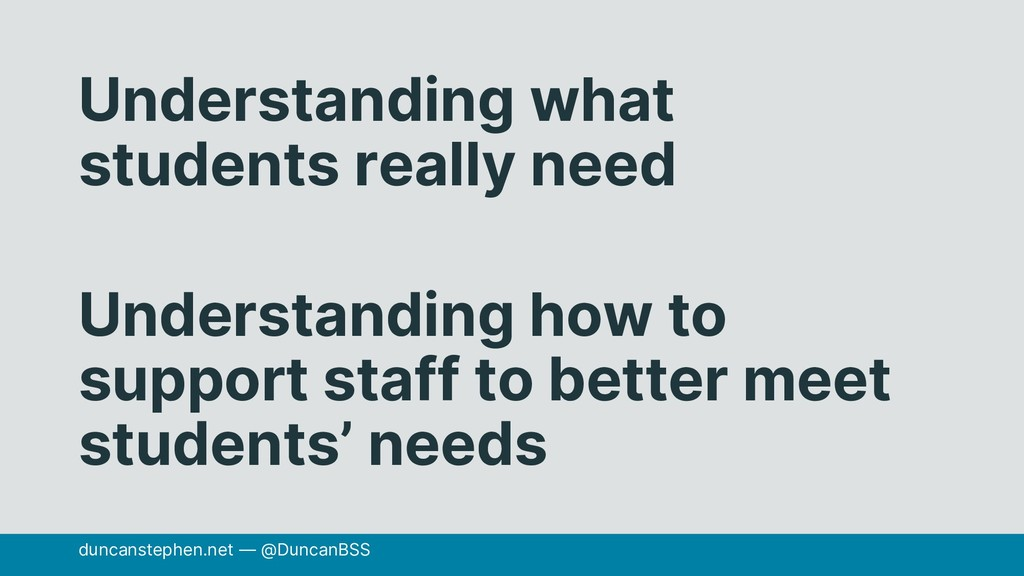 Understanding what students really need Underst...