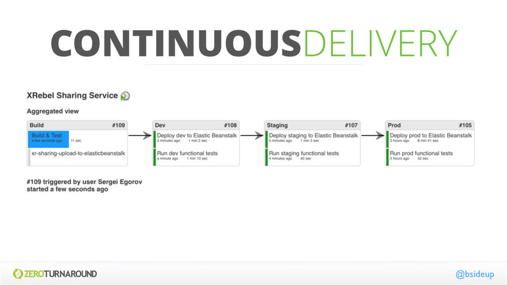CONTINUOUSDELIVERY @bsideup