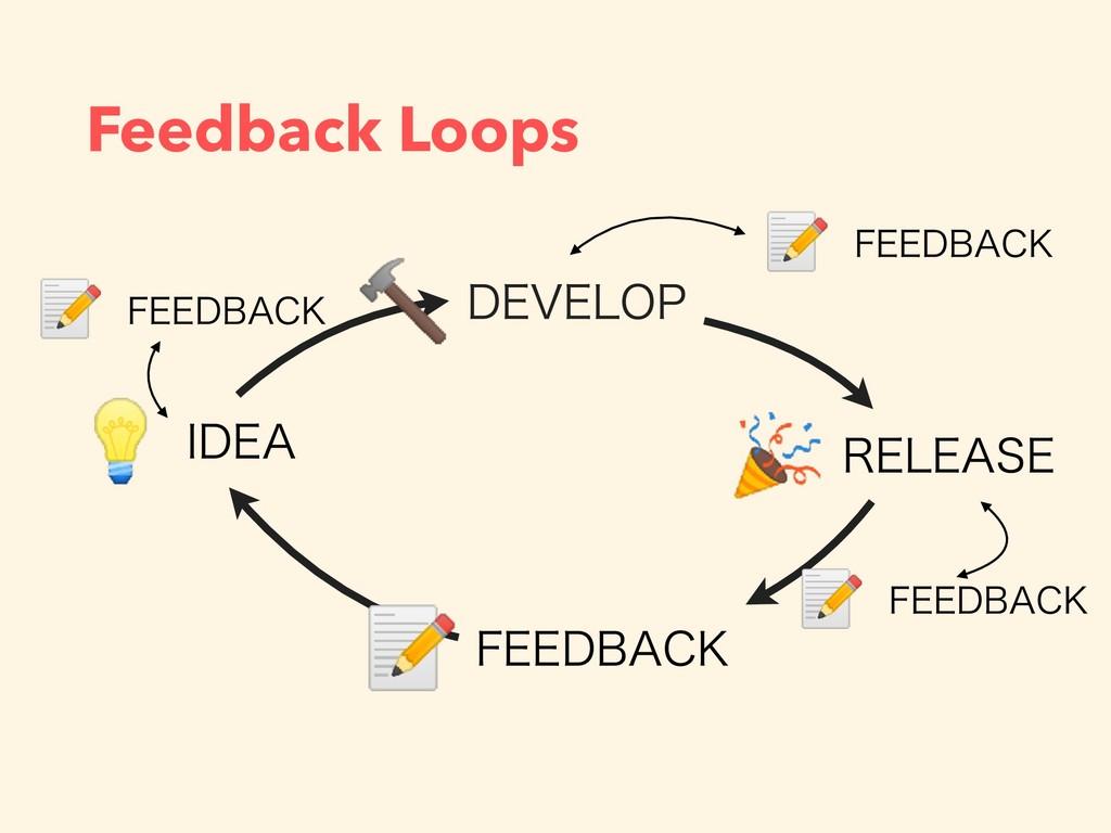 """Feedback Loops *%&"""" 3&-&""""4& %&7&-01 '&&%#""""$, '&..."""