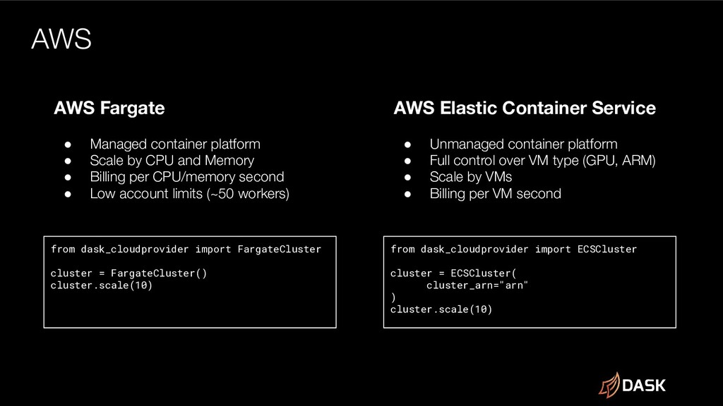 AWS from dask_cloudprovider import FargateClust...