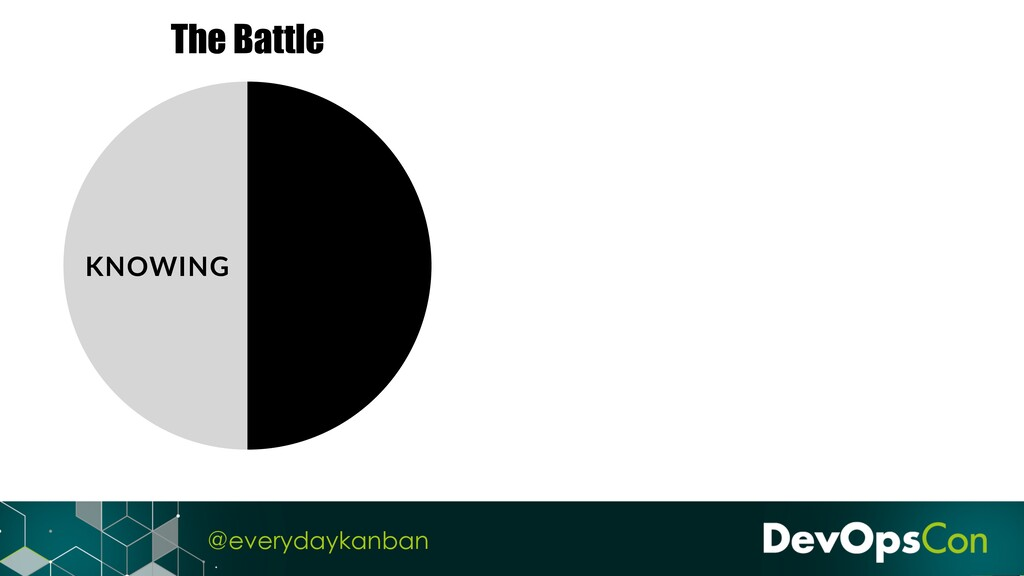 @everydaykanban The Battle KNOWING
