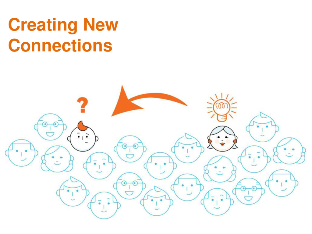 Creating New Connections