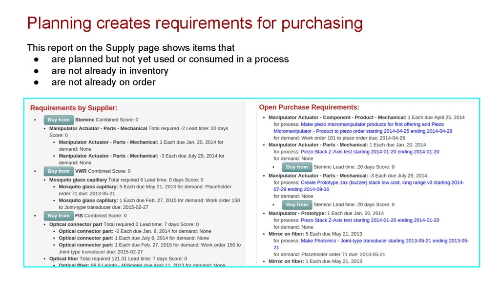 Planning creates requirements for purchasing Th...