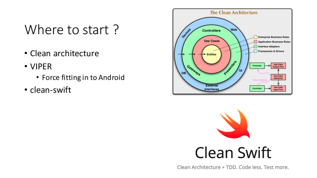 Where to start ? • Clean architecture • VIPER •...