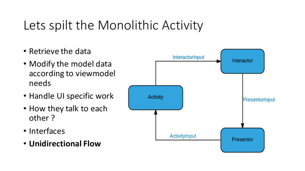 Lets spilt the Monolithic Activity • Retrieve t...