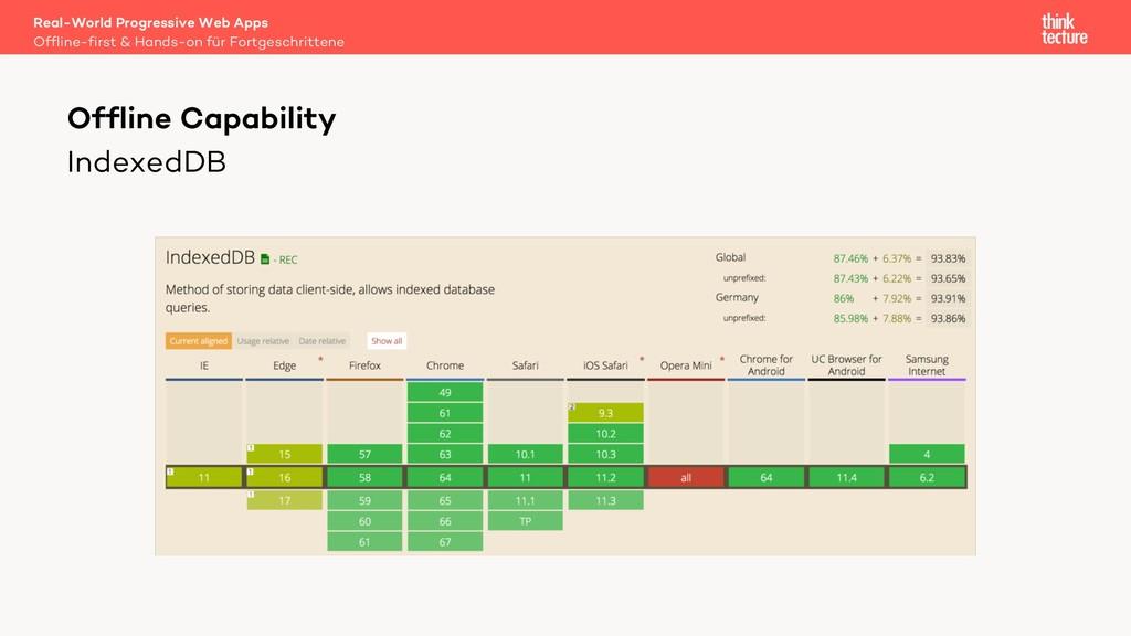 IndexedDB Real-World Progressive Web Apps Offli...