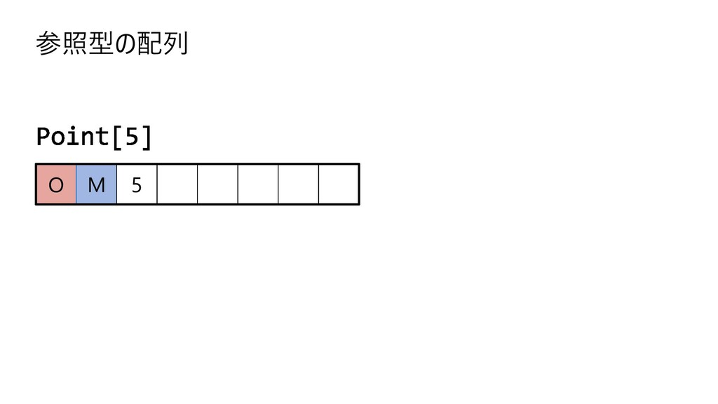 O M 5 参照型の配列