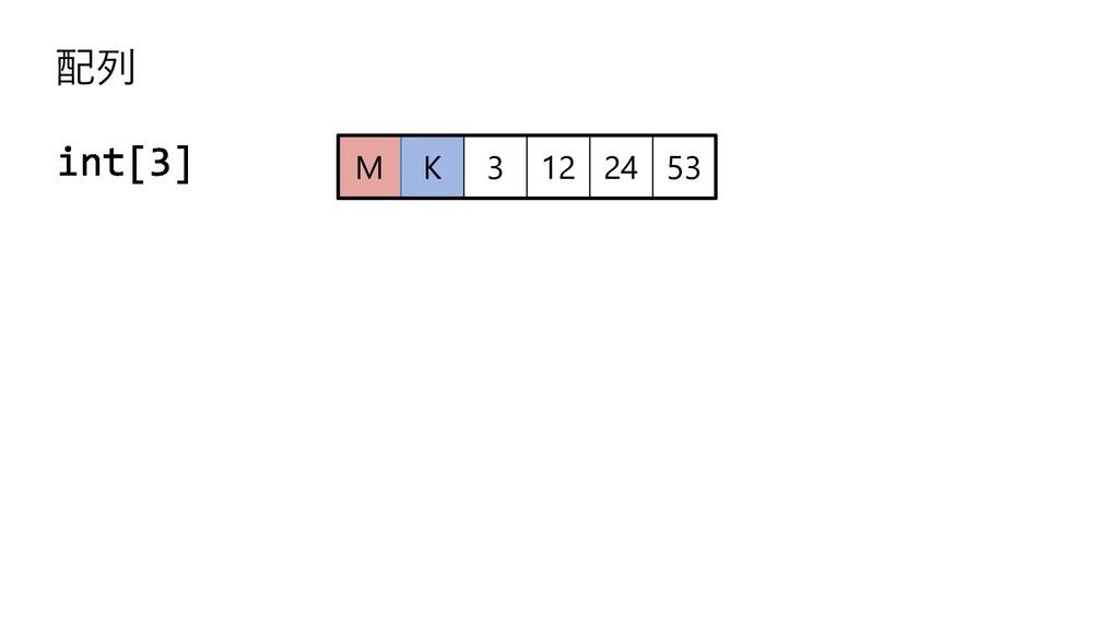 M K 3 12 24 53 配列