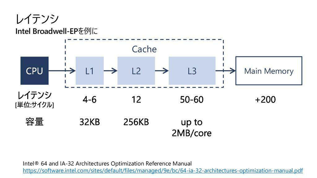 レイテンシ Intel Broadwell-EPを例に L1 L2 Main Memory I...