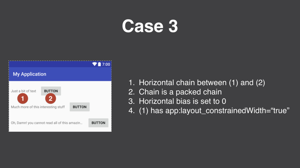 Case 3 1. Horizontal chain between (1) and (2) ...