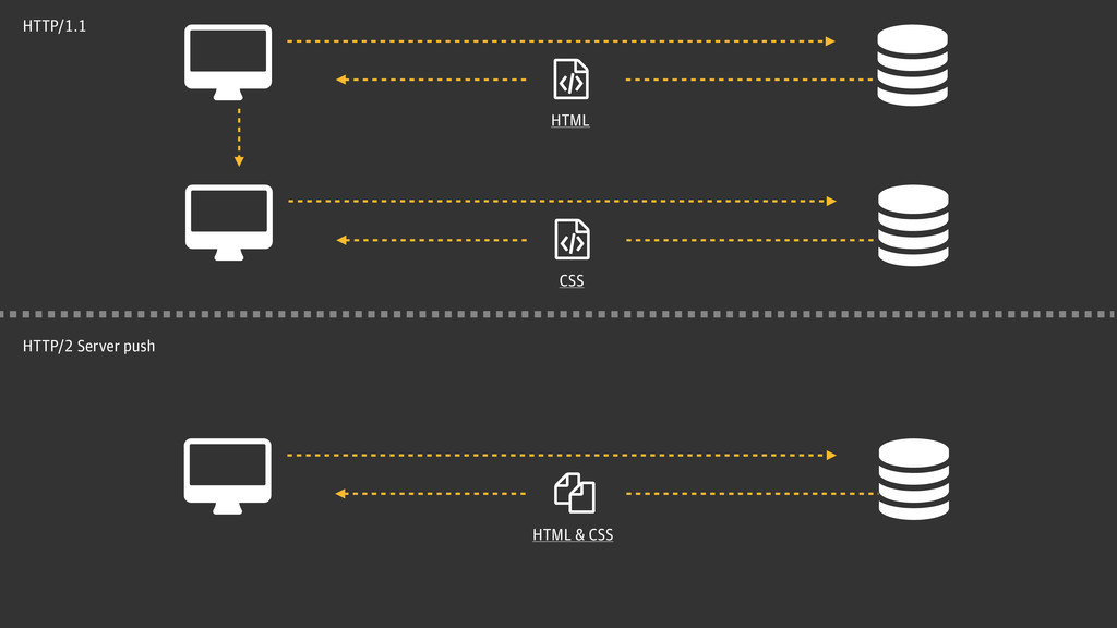 " ) HTML "" ) CSS  "" HTTP/1.1 * HTML & CSS  "" ..."