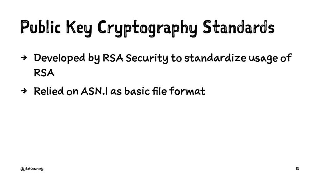 Public Key Cryptography Standards 4 Developed b...