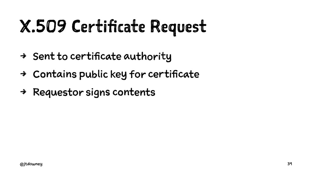 X.509 Certificate Request 4 Sent to certificate...