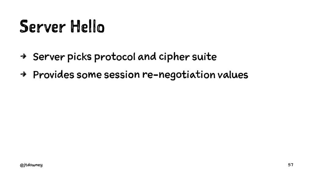 Server Hello 4 Server picks protocol and cipher...