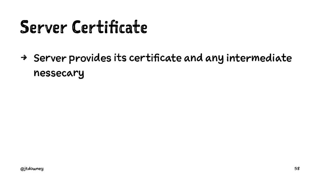 Server Certificate 4 Server provides its certif...
