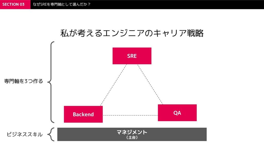 なぜSREを専門軸として選んだか? 私が考えるエンジニアのキャリア戦略 専門軸を3つ作る ビジ...