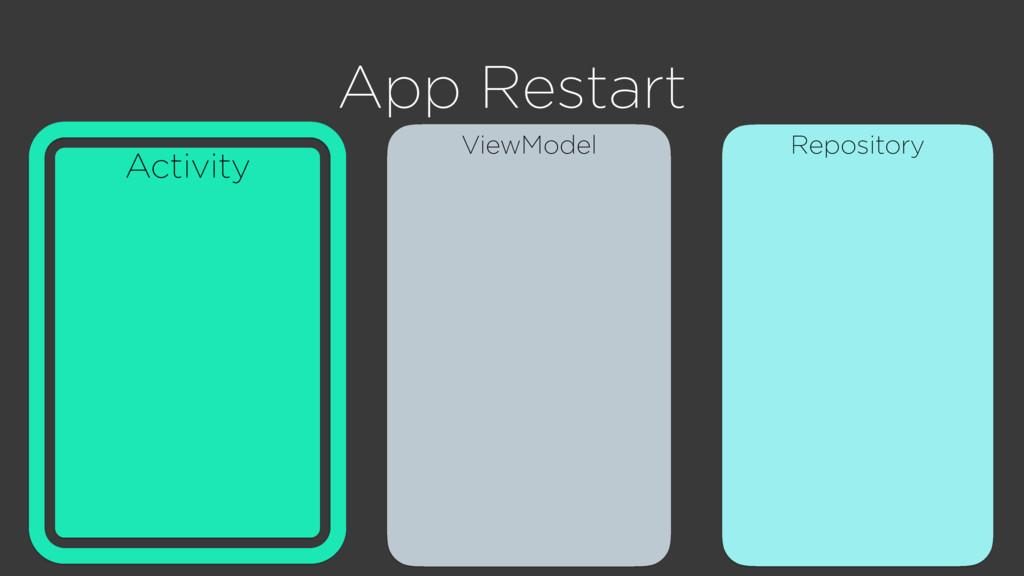 App Restart ViewModel Repository Activity