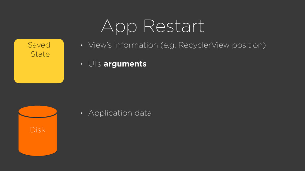 App Restart Saved State Disk • View's informati...
