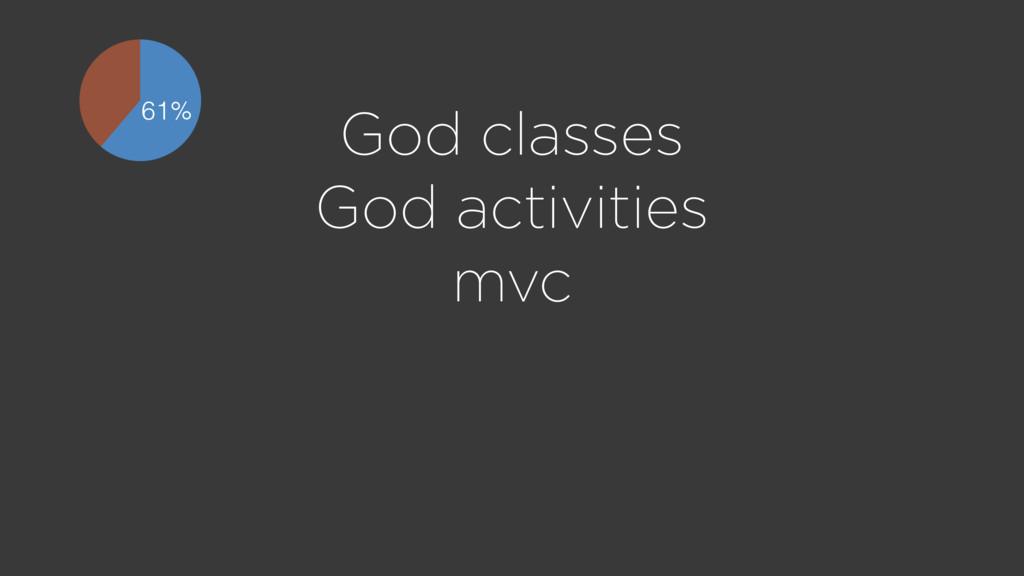 God classes God activities mvc 61%