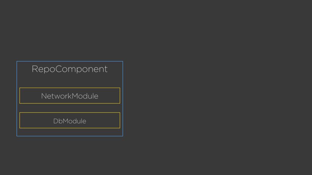 RepoComponent DbModule NetworkModule