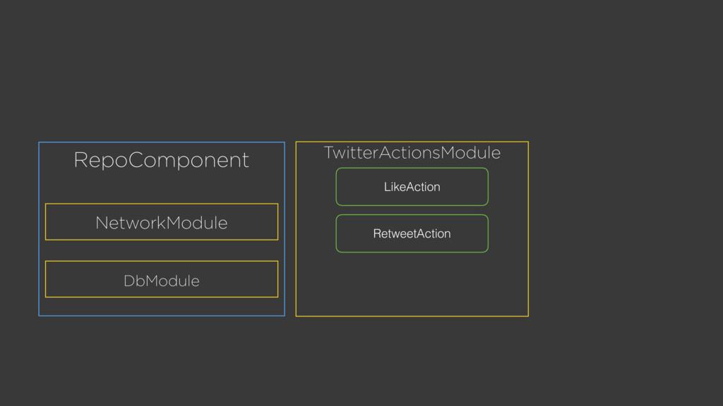 RepoComponent TwitterActionsModule DbModule Net...