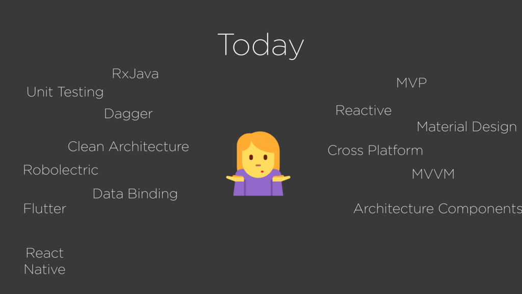 Today RxJava Dagger MVP Reactive Cross Platform...
