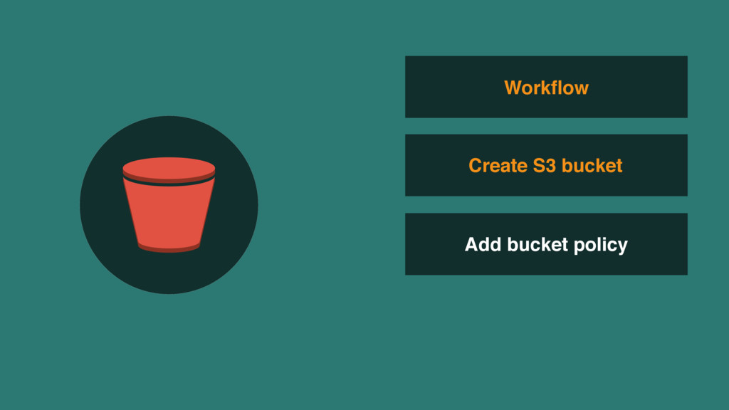Add bucket policy Workflow Create S3 bucket