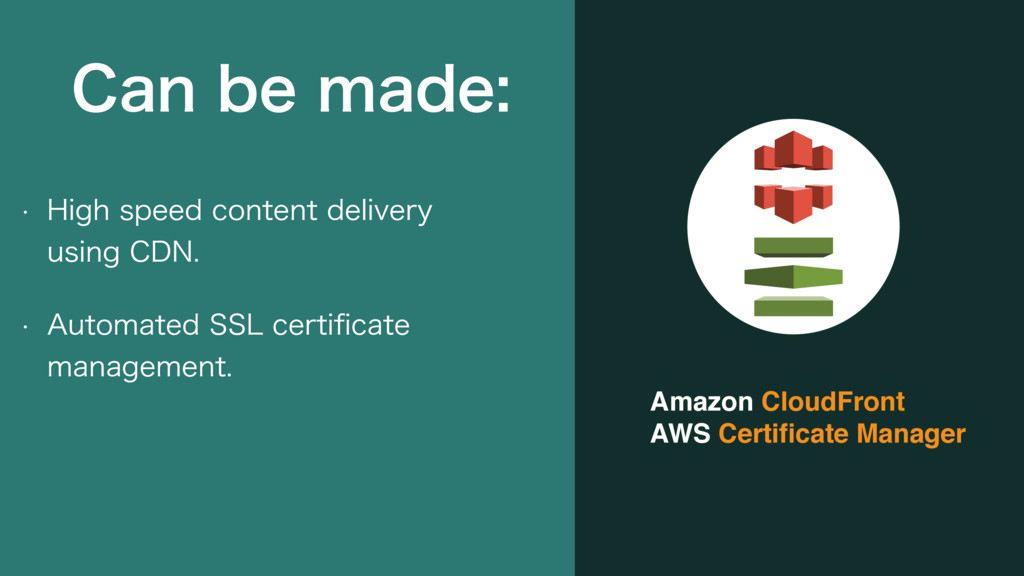 Amazon CloudFront AWS Certificate Manager w )JHI...