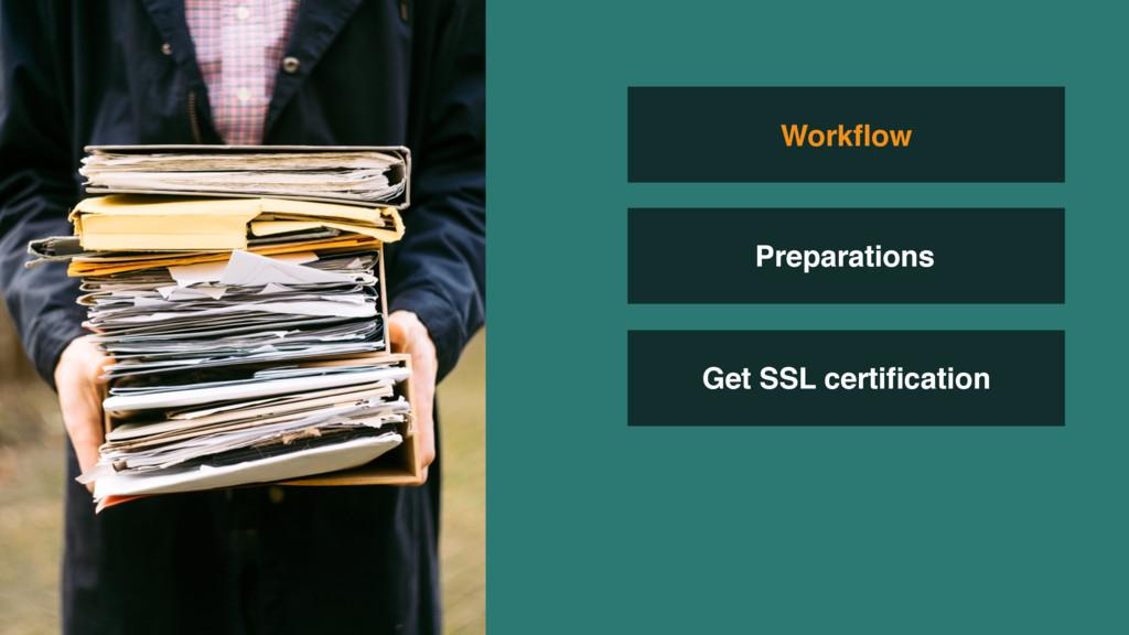 Get SSL certification Workflow Preparations