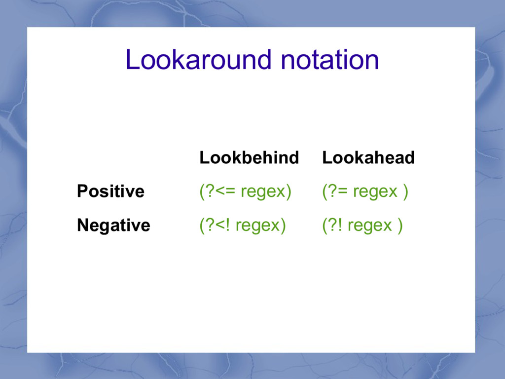 Lookaround notation Lookbehind Lookahead Positi...