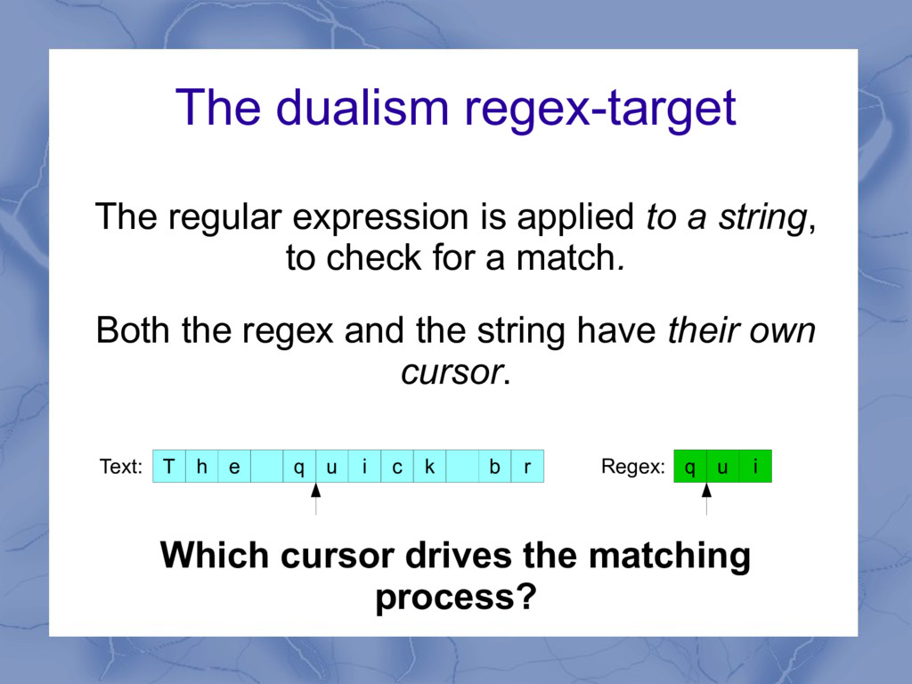 The dualism regex-target The regular expression...