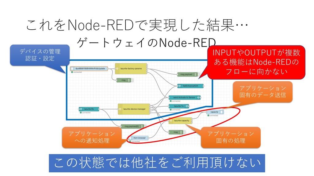 これをNode-REDで実現した結果… ゲートウェイのNode-RED アプリケーション 固有...