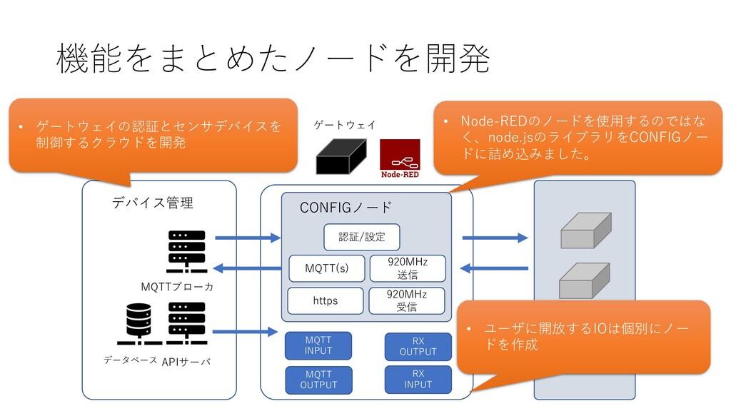 機能をまとめたノードを開発 MQTTブローカ APIサーバ データベース ゲートウェイ センサ...
