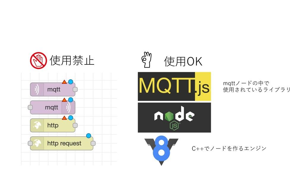 使⽤禁⽌ 使⽤OK mqttノードの中で 使⽤されているライブラリ C++でノードを作るエンジン