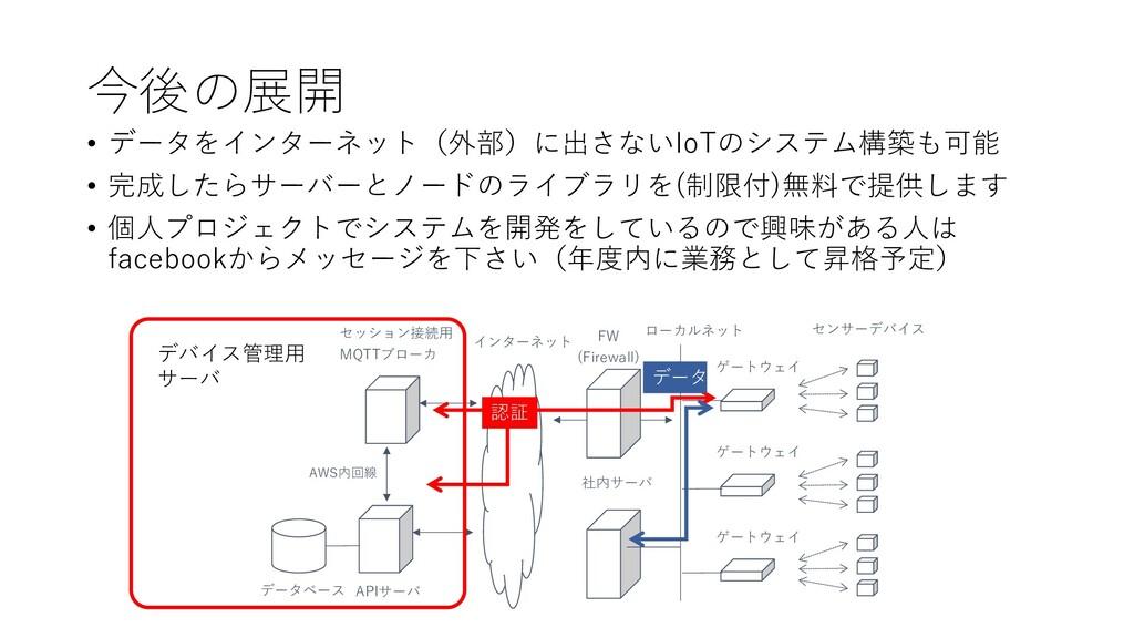 今後の展開 • データをインターネット(外部)に出さないIoTのシステム構築も可能 • 完成し...