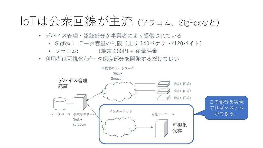 IoTは公衆回線が主流(ソラコム、SigFoxなど) 事業者のサーバ Sigfox sorac...