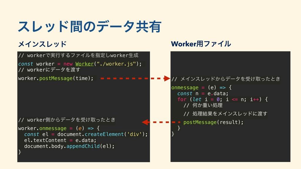 // workerͰ࣮ߦ͢ΔϑΝΠϧΛࢦఆ͠workerੜ const worker = n...